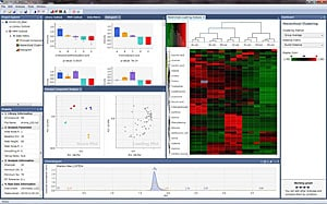 Traverse MS - Multivariate Analysis Software That Supports MRM Data