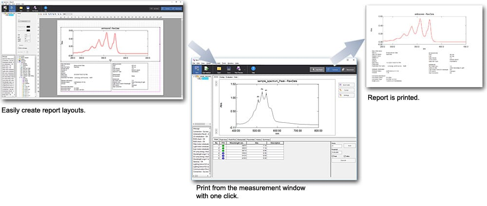 LabSolutions UV-Vis Software Report Screens